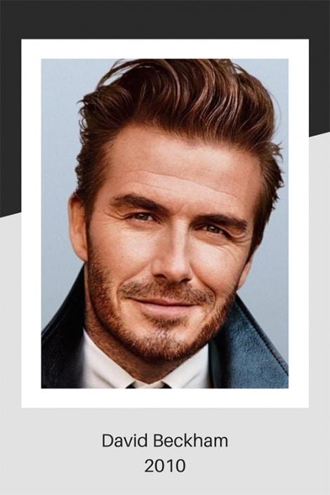 David Beckham in 2010